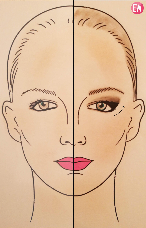 διορθωτικό μακιγιάζ μάτια