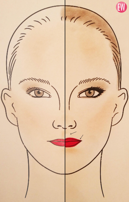 διορθωτικό μακιγιάζ χείλη