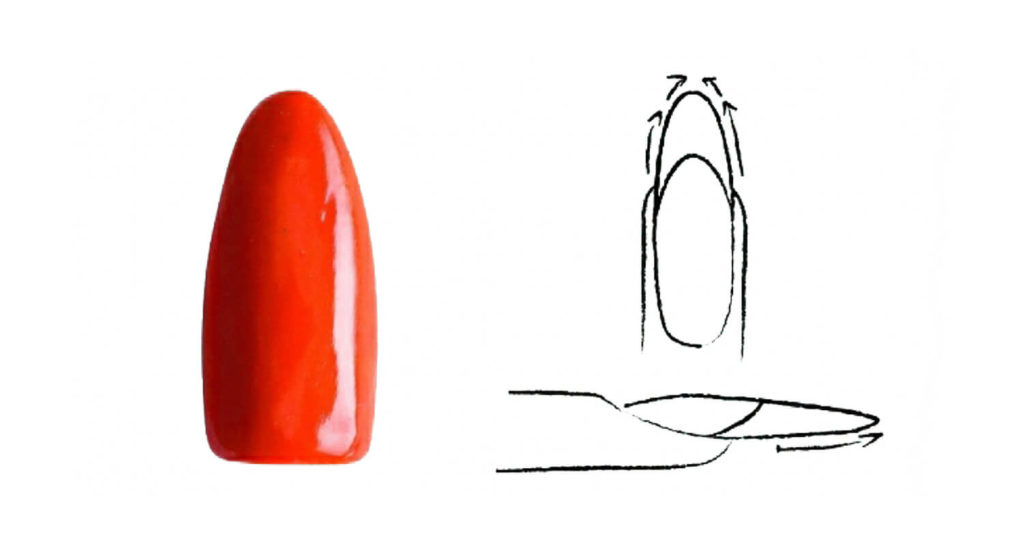Πώς να λιμάρετε πέντε βασικά σχήματα νυχιών - οβάλ