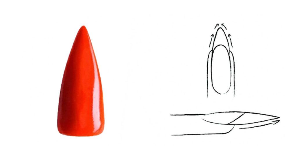 Πώς να λιμάρετε πέντε βασικά σχήματα νυχιών - μυτερό