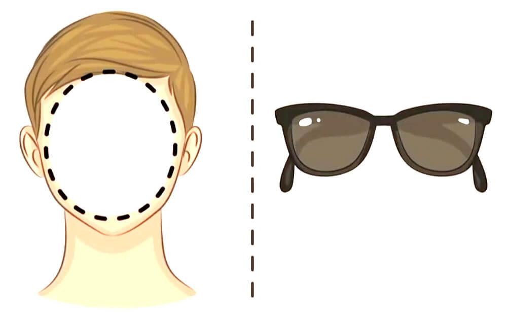 Ποια γυαλιά ηλίου να επιλέξεις στρογγυλο