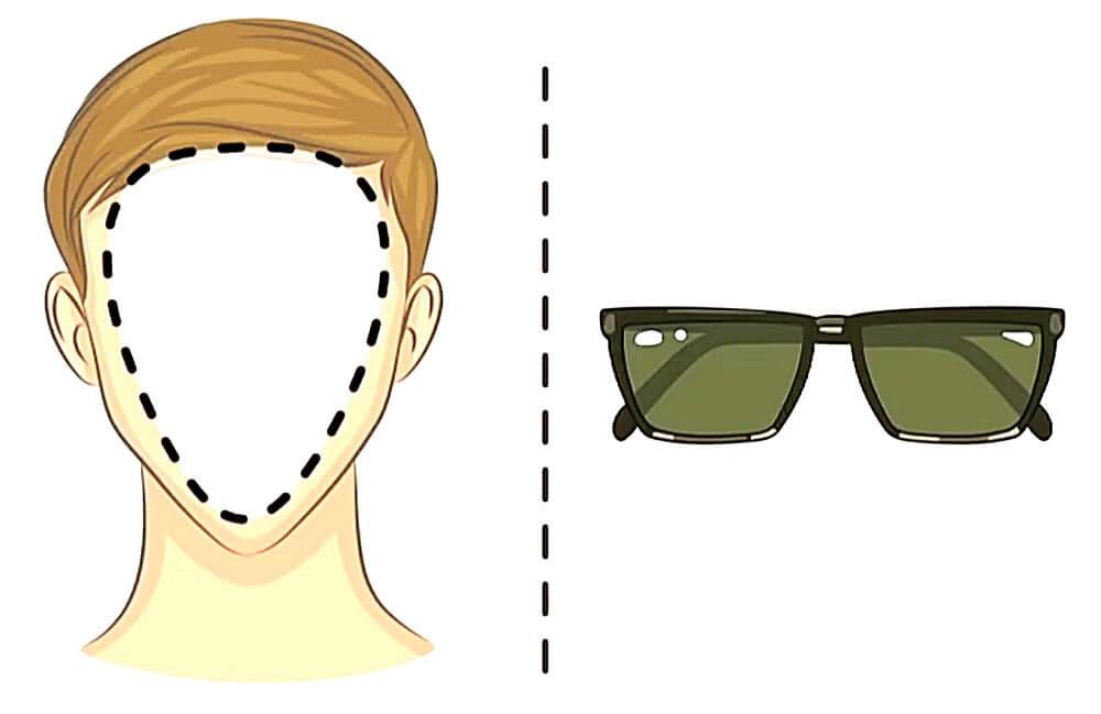 Ποια γυαλιά ηλίου να επιλέξεις καρδια