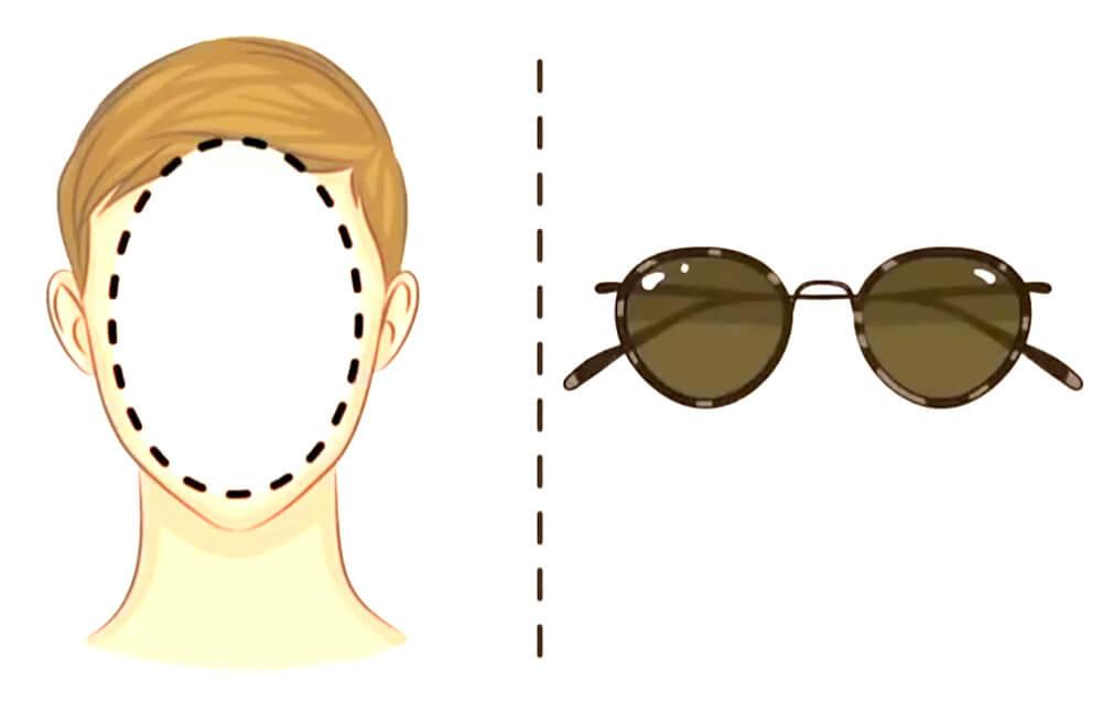 Ποια γυαλιά ηλίου να επιλέξεις οβαλ