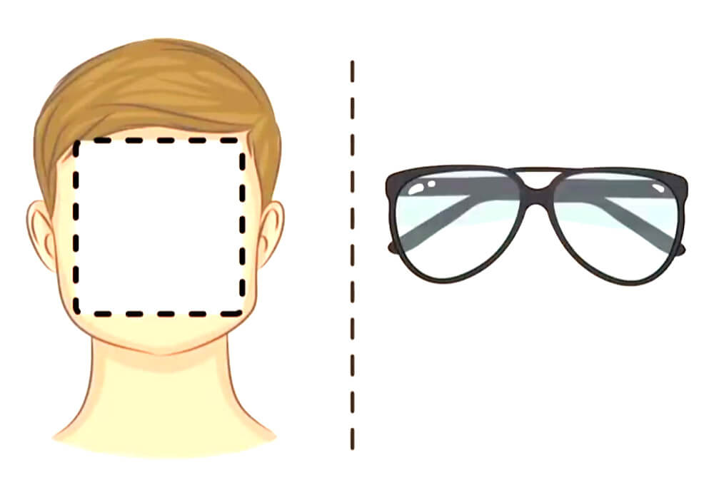 Ποια γυαλιά ηλίου να επιλέξεις τετραγωνο