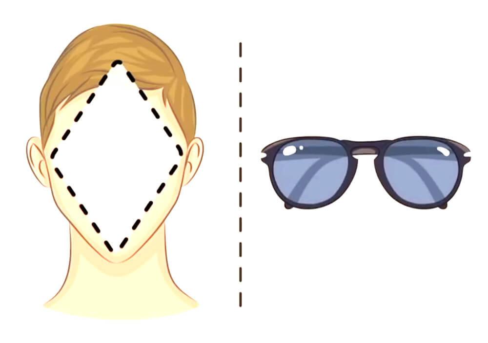 Ποια γυαλιά ηλίου να επιλέξεις ρομβος